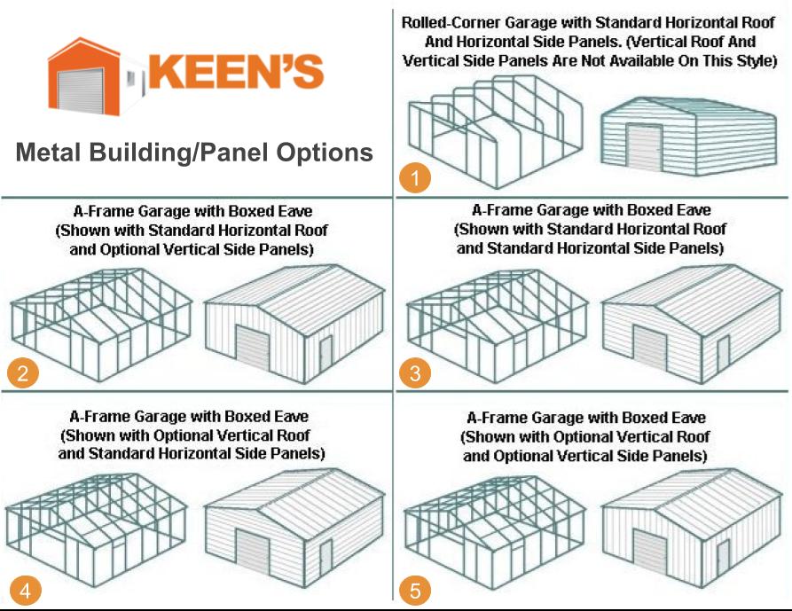 Metal Building Panel Options